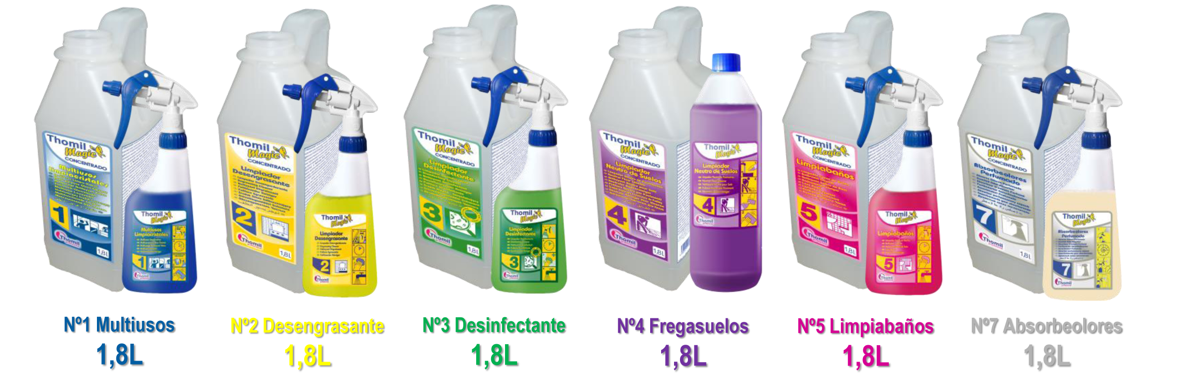 Productos Concentrados ThomilMagic